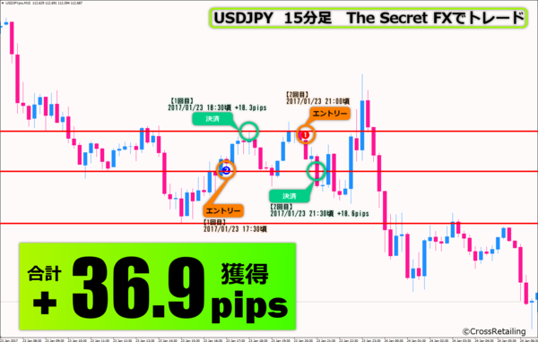 The Secret FX・2017年1月23日36.9pips.png