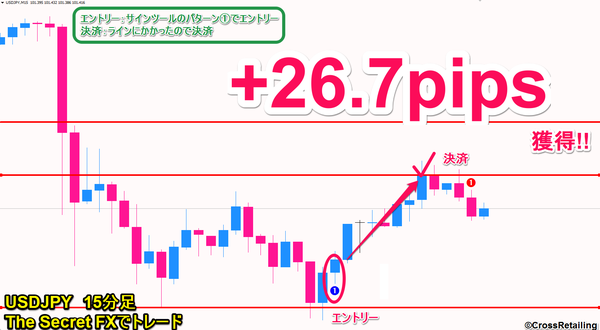 The Secret FX・ドル円26.7pips.png